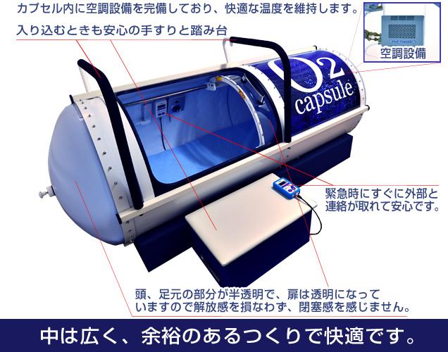 カプセル 効果 酸素